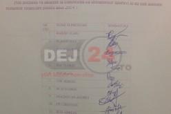 Fotbaliștii dejeni și-au primit salariile de pe ultimele luni din 2014 – FOTO
