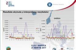 Calitatea aerului în Dej și Gherla. Traficul şi încălzirea locuinţelor, principalii poluatori – GRAFIC